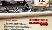 12 МАЯ 1944 - ДЕНЬ ПОЛНОГО ОСВОБОЖДЕНИЯ КРЫМА